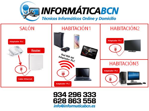 Reparar ADSL en Barcelona